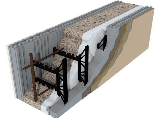 Insulated Concrete form (ICF)